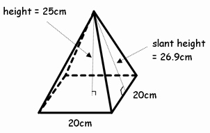 Surface area Of Pyramid Worksheet New Quiz & Worksheet Rectangular Pyramids