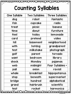 Syllables Worksheet for Kindergarten Fresh 180 Days Of Reading I Used to Hate Teaching Syllables