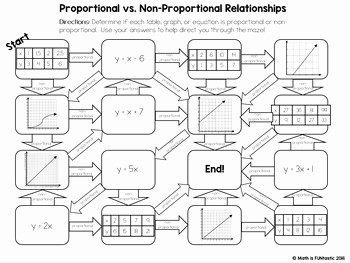 Symbiosis Worksheet Answer Key Luxury Proportional Vs Non Proportional Relationships Mazes by