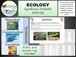 Symbiotic Relationships Worksheet Answers Luxury Ecology Symbiosis Foldable by Biologydomain