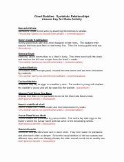 Symbiotic Relationships Worksheet Good Buddies Fresh Symbiosis Internet Worksheet organism Interaction and