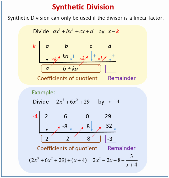 Synthetic Division Worksheet with Answers Best Of Dividing Polynomials Using Synthetic Division solutions