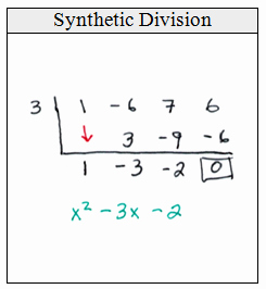 Synthetic Division Worksheet with Answers Elegant Openalgebra Long Division