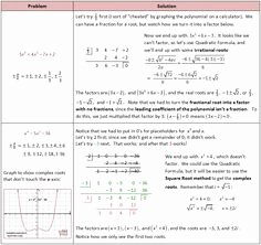 Synthetic Division Worksheet with Answers Inspirational Algebra Ii or Precalculus Practice Worksheet for Factoring