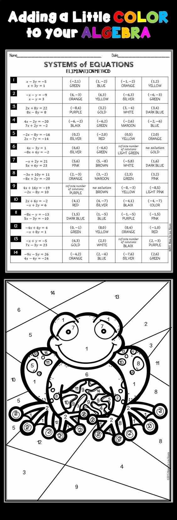Systems Of Equations Elimination Worksheet Inspirational Activities Equation and Coloring On Pinterest