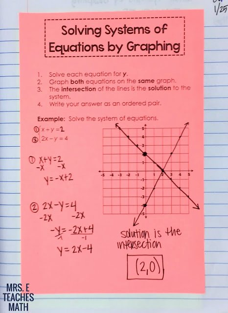 Systems Of Equations Graphing Worksheet Elegant Systems Of Equations Inb Pages