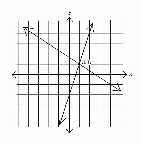 Systems Of Equations Graphing Worksheet New Systems Equations Graphing Worksheet