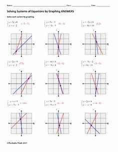 Systems Of Equations Practice Worksheet Best Of Systems Of Inequalities Matching Systems and Graphs