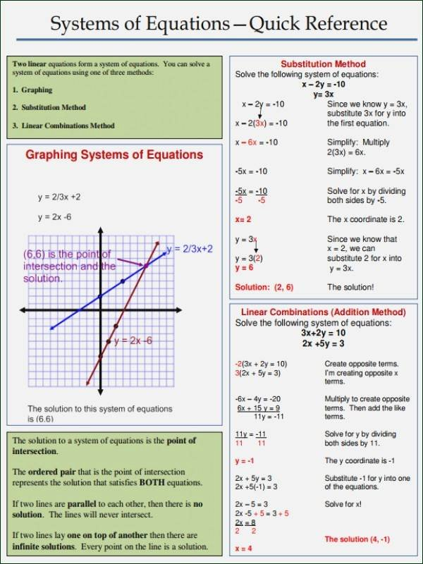 Systems Of Equations Review Worksheet Fresh solving for Y Worksheet