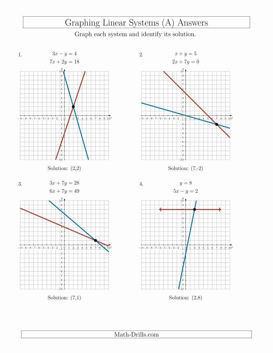 Systems Of Equations Worksheet Beautiful solve Systems Of Linear Equations by Graphing Standard A