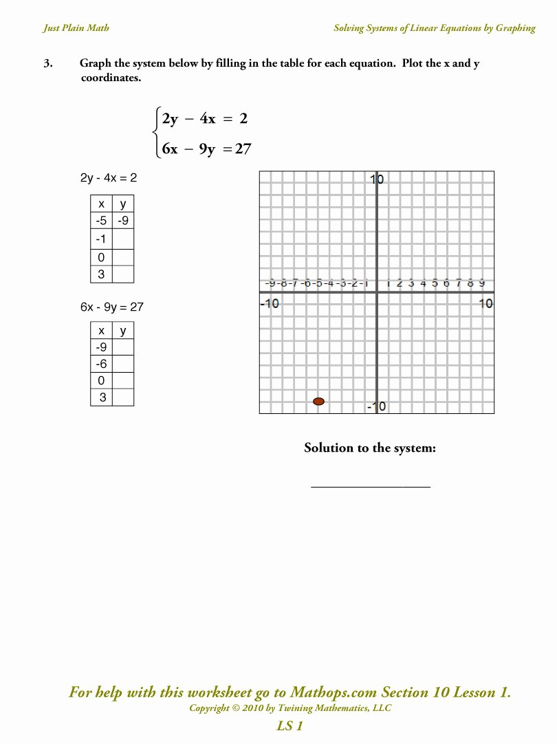 Systems Of Equations Worksheet Best Of Ls 1 solving Systems Of Linear Equations by Graphing