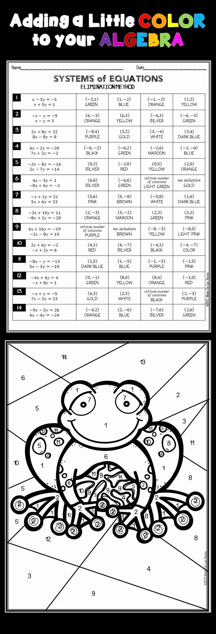 Systems Of Equations Worksheet Unique solving Systems Of Equations Elimination Method Activity
