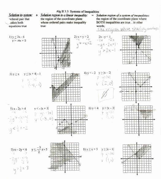 Systems Of Inequalities Worksheet Best Of solving Systems Inequalities Worksheet