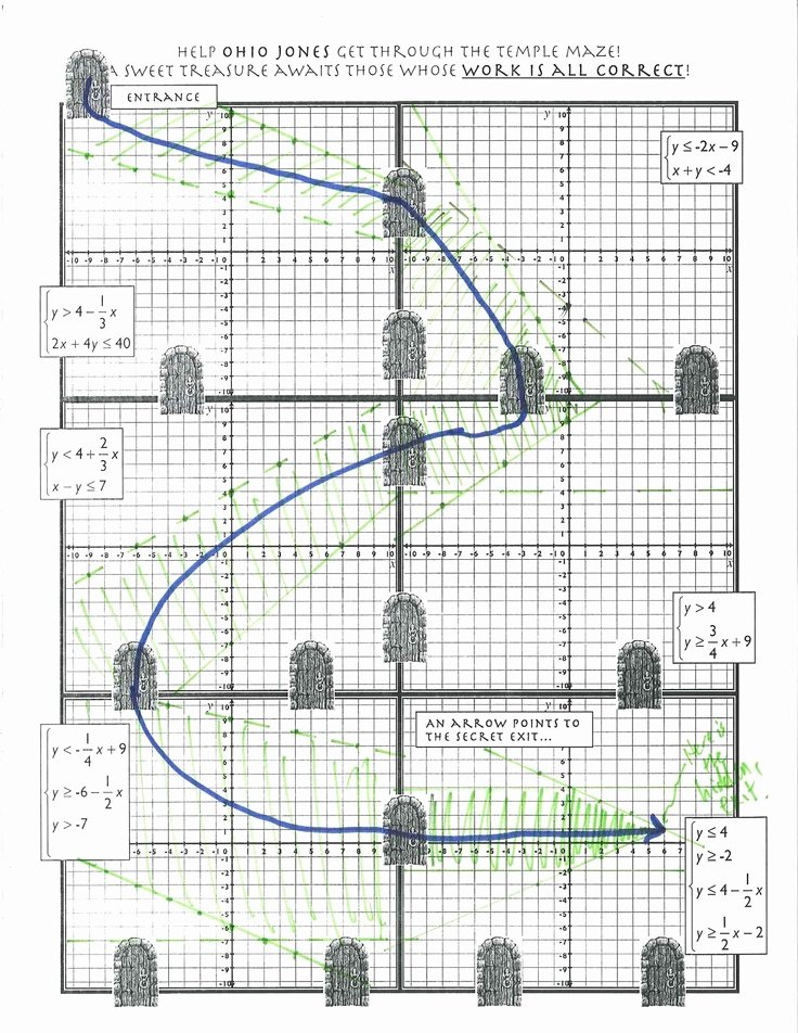 Systems Of Inequalities Worksheet Elegant 1000 Images About Systems Of Equations On Pinterest