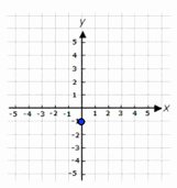 Systems Of Inequalities Worksheet Inspirational Graphing Systems Of Inequalities Worksheets