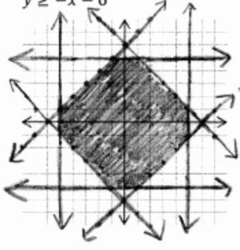 Systems Of Inequalities Worksheet Luxury Systems Of Inequalities Graphing Worksheet by Bill Bihn