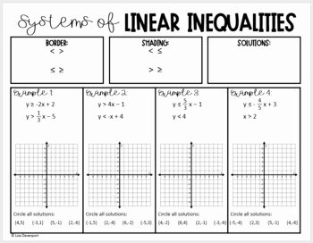 Systems Of Inequalities Worksheet Luxury Systems Of Linear Inequalities Guided Notes by Lisa