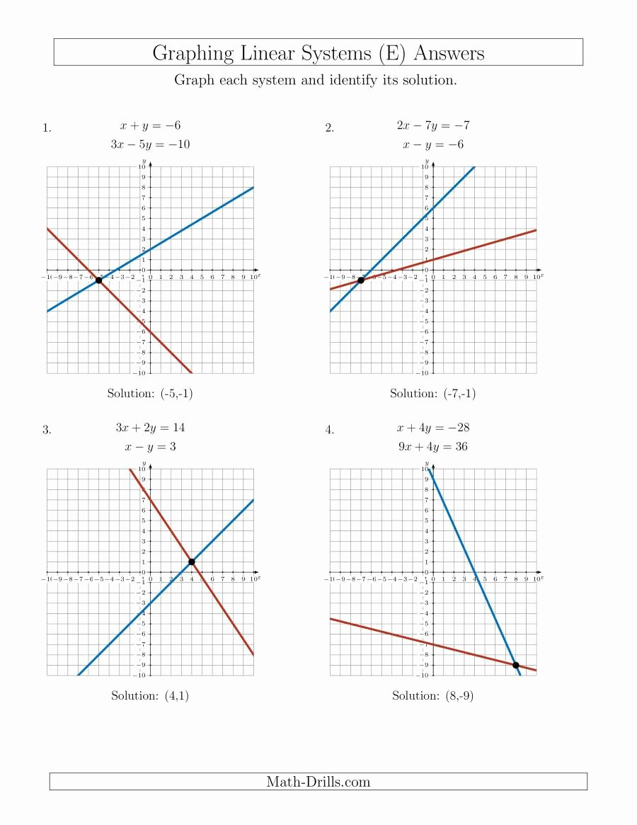Systems Of Linear Equations Worksheet New solve Systems Of Linear Equations by Graphing Standard E