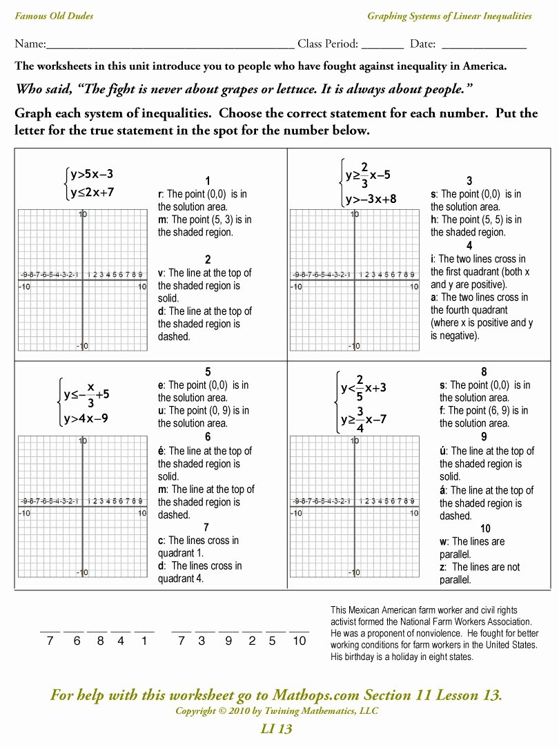 Systems Of Linear Inequalities Worksheet Inspirational Li 13 Graphing Systems Of Linear Inequalities Mathops