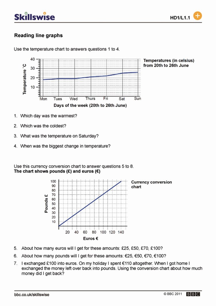 Temperature Conversion Worksheet Answers Elegant Temperature Conversion Worksheet the Best Worksheets Image
