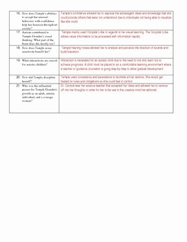 Temple Grandin Movie Worksheet Awesome Psychology Temple Grandin Movie Guide for Developmental