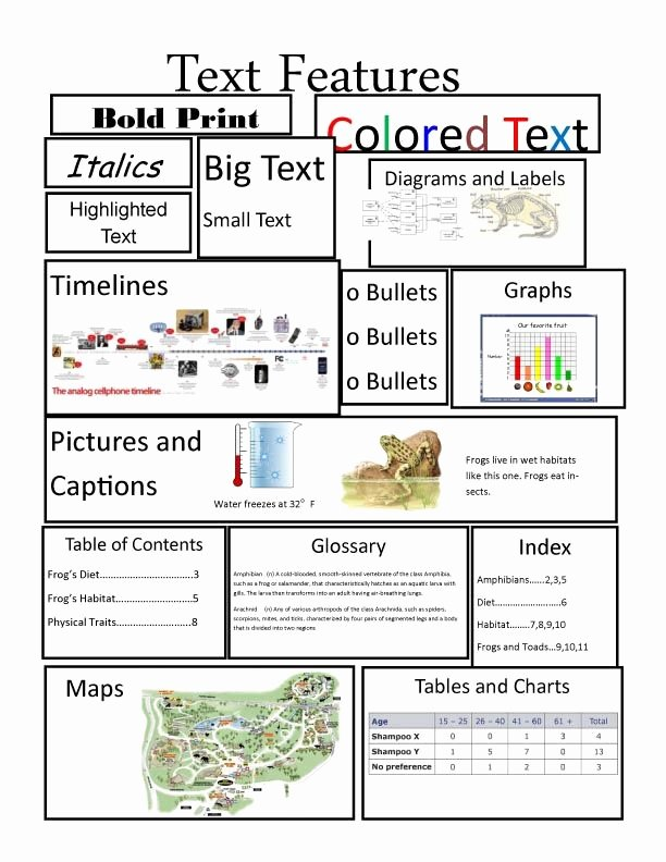 Text Features Worksheet 2nd Grade Awesome Pin On Reading