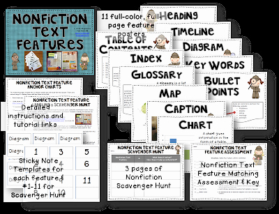 Text Features Worksheet 3rd Grade Elegant Scholastic News Nonfiction Text Features & Star Retells