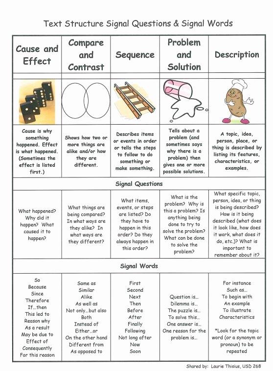 Text Features Worksheet 3rd Grade New Best 25 Text Structures Ideas On Pinterest