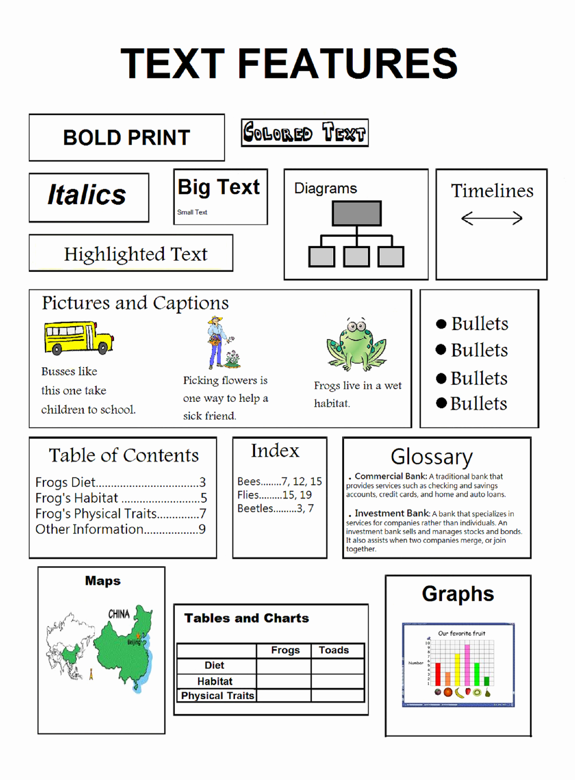 Text Features Worksheet Pdf Best Of Printable Teaching Text Features 3rd Grade with Teaching
