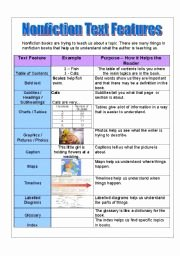 Text Features Worksheet Pdf Inspirational English Teaching Worksheets Posters