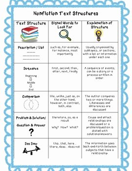 Text Features Worksheet Pdf Lovely Nonfiction Text Structures Chart by Sped and Sprinkles