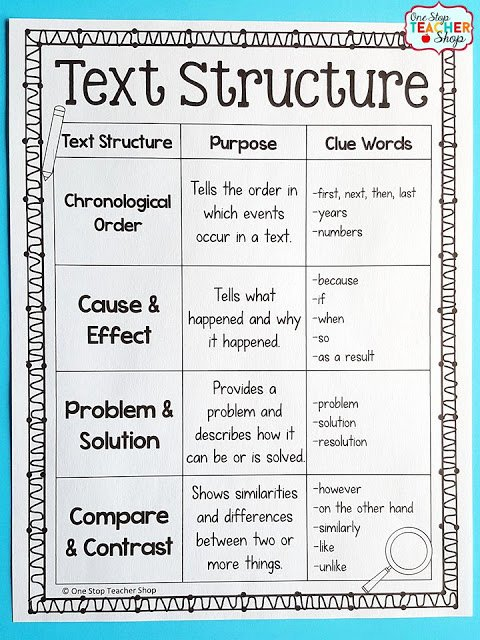 Text Structure Worksheet 4th Grade Awesome Tips for Teaching Text Structure with Non Fiction