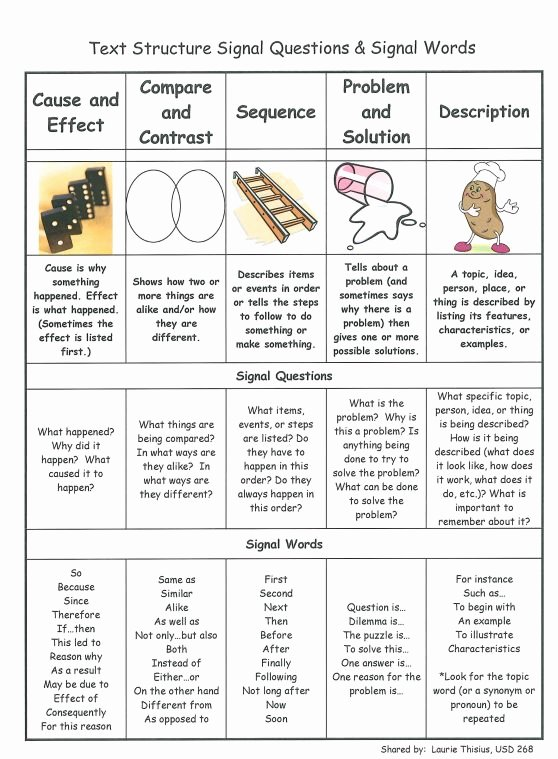 Text Structure Worksheet 4th Grade Beautiful Fantastic 29 Page Handout On Nonfiction Text Structures