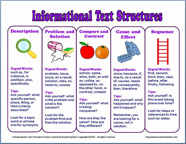 Text Structure Worksheet 4th Grade Beautiful Free Informational Text Structures Handout and Poster