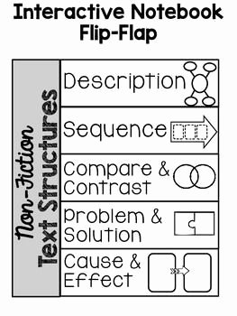 Text Structure Worksheet 4th Grade Luxury Non Fiction Text Structures Flip Flap and Graphic