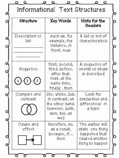 Text Structure Worksheet 4th Grade New Informational Text Structure Worksheet