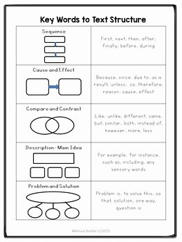 Text Structure Worksheet Pdf Elegant Text Structure Posters and Activities by Melissa Shutler