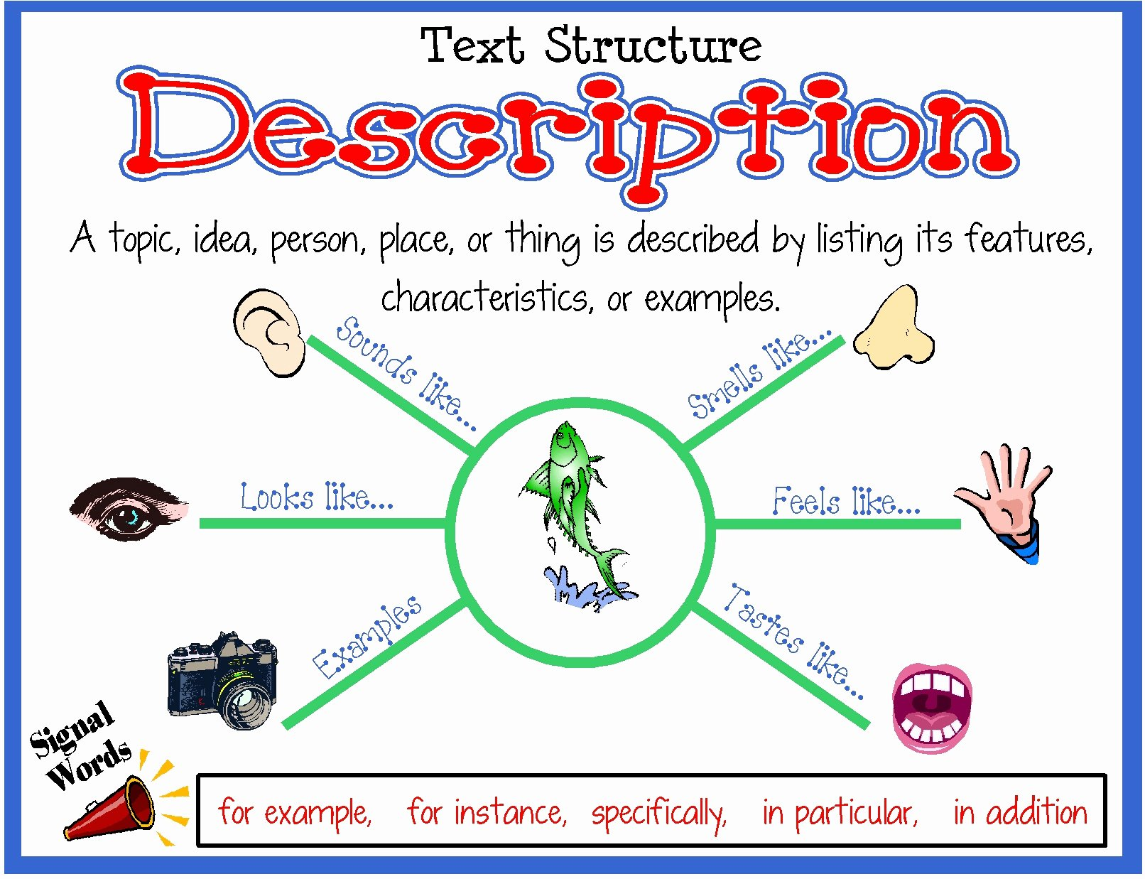 Text Structure Worksheet Pdf Inspirational 6a00e54faaf86b E5fa55d C