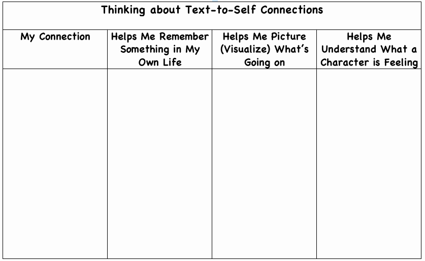 Text to Self Connections Worksheet Fresh Tying Means to Ends or Making Sure Our Strategy