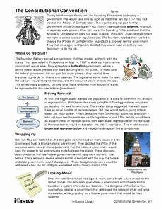 The Constitutional Convention Worksheet Awesome Promises Lesson Plans & Worksheets Reviewed by Teachers
