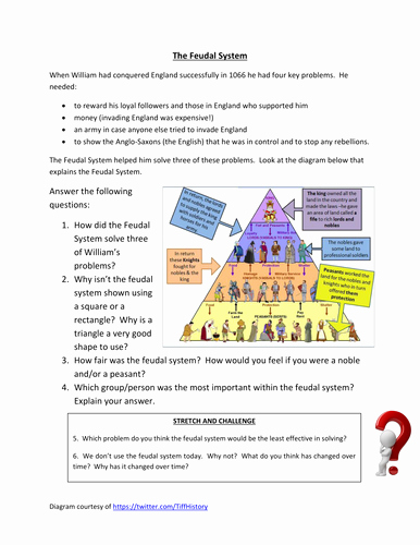 The Dark Ages Video Worksheet Lovely Feudal System Worksheet by Historyhelen Teaching
