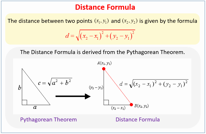 The Distance formula Worksheet Answers Unique Distance formula Examples solutions Worksheets Videos
