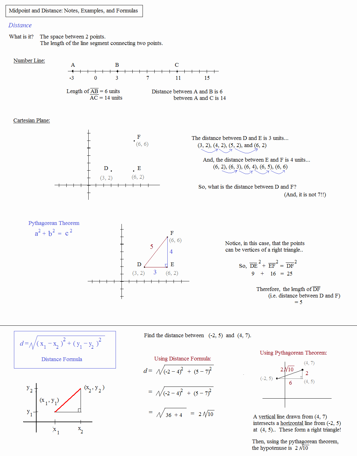The Distance formula Worksheet Awesome Math Plane Midpoint and Distance