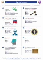 The Electoral Process Worksheet Answers Awesome Election Process social Stu S Worksheets and Study
