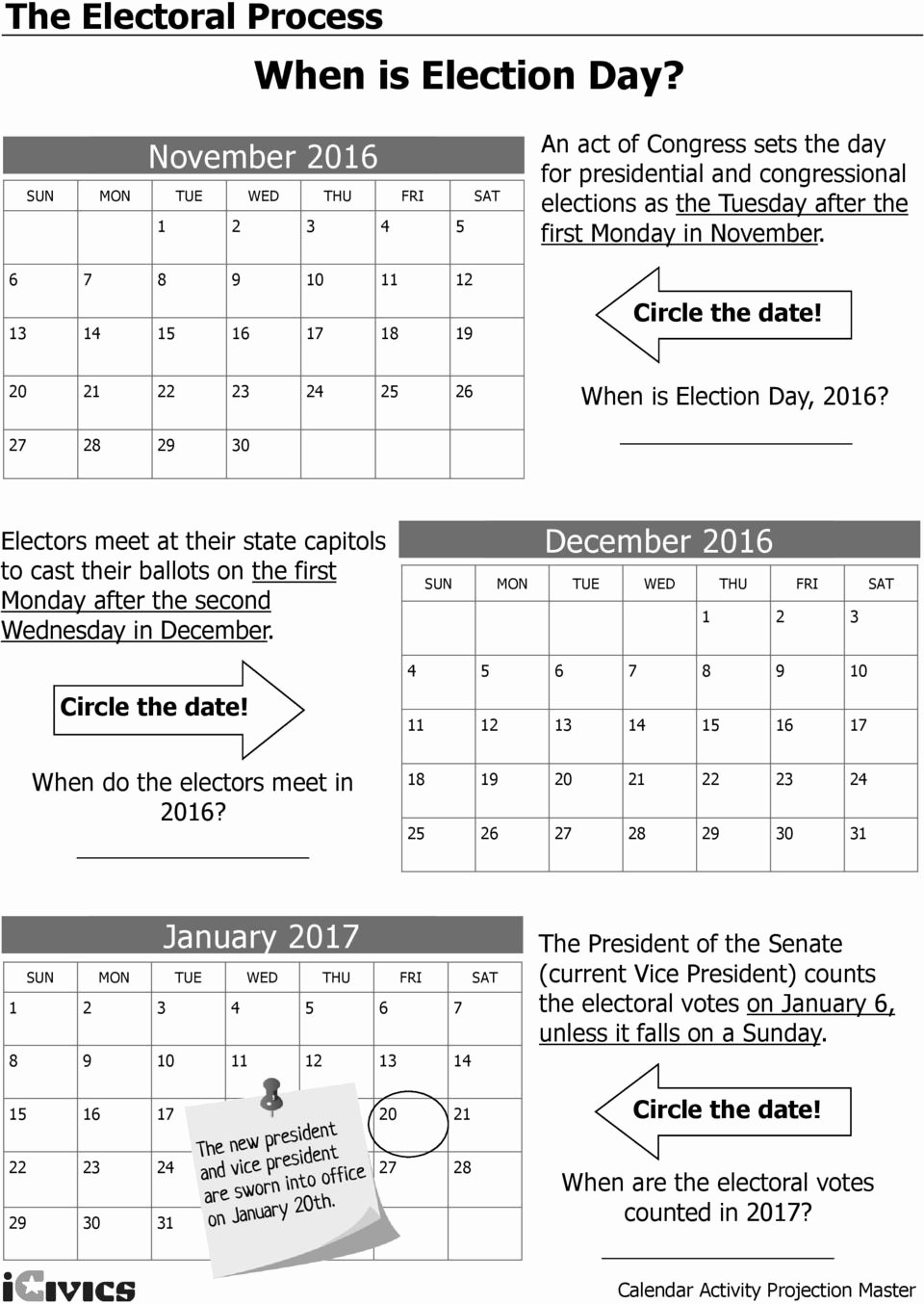The Electoral Process Worksheet Answers New the Electoral Process Step by Step the Worksheet Activity