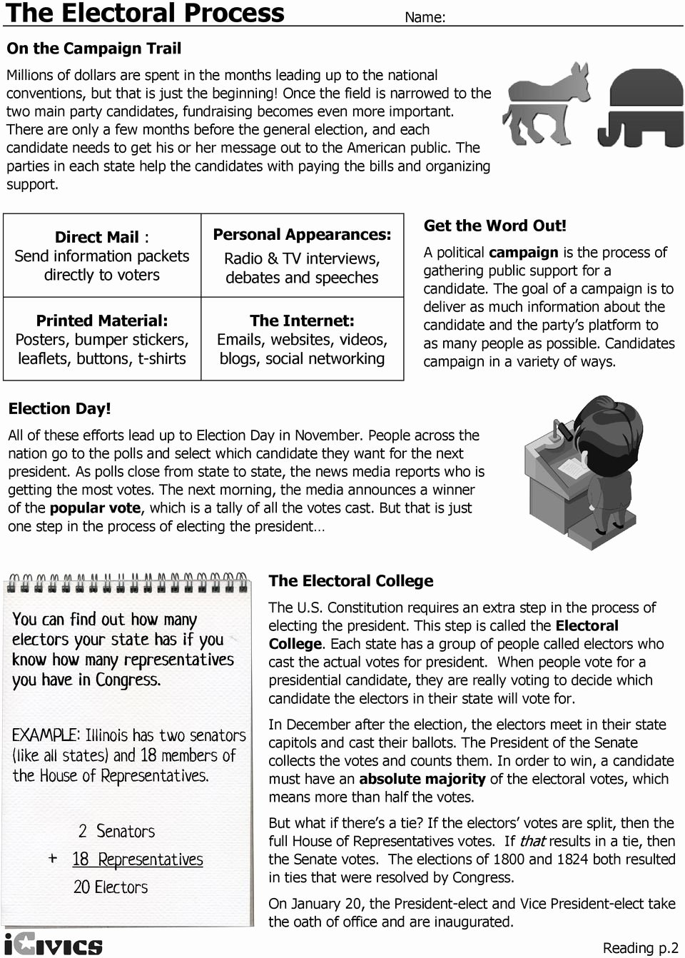 The Electoral Process Worksheet Best Of the Electoral Process Step by Step the Worksheet Activity