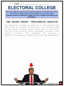 The Electoral Process Worksheet Fresh Presidential Election Facts Worksheets Process Roles