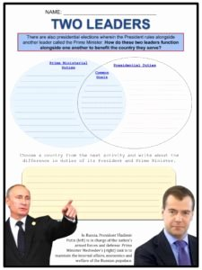 The Electoral Process Worksheet New Presidential Election Facts Worksheets Process Roles