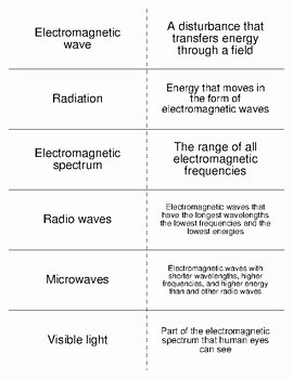 The Electromagnetic Spectrum Worksheet Answers Inspirational Electromagnetic Waves Vocabulary Flash Cards for Physical