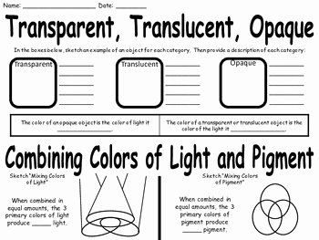 The Electromagnetic Spectrum Worksheet Answers Luxury Light and the Electromagnetic Spectrum Worksheet by for